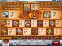 5 Reel Circus Money Slot Game made by Rival