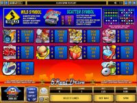 5 Reel Drive Money Slot Game made by Microgaming