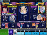 Flying Circus Money Slot Game made by Microgaming