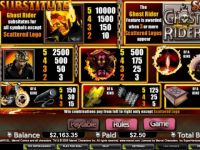 Ghost Rider Money Slot Game made by CryptoLogic