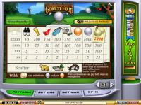 Golden Tour Money Slot Game made by PlayTech
