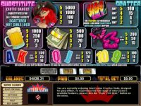 Hot Summer Nights Money Slot Game made by CryptoLogic