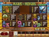 Mark of Medusa Money Slot Game made by Microgaming