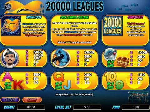 20 000 Leagues Real Slot made by bwin.party