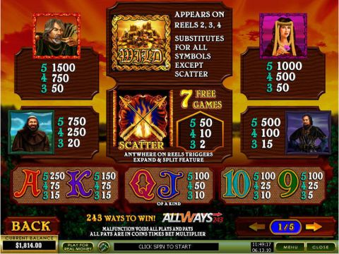 Archer Real Slot made by PlayTech