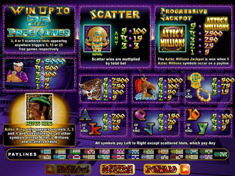 Aztec's Millions Real Slot made by RTG