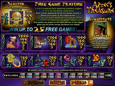 Aztec's Treasure Feature Guarantee Real Slot made by RTG