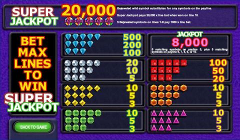 Bejeweled Real Slot made by IN DOUBT