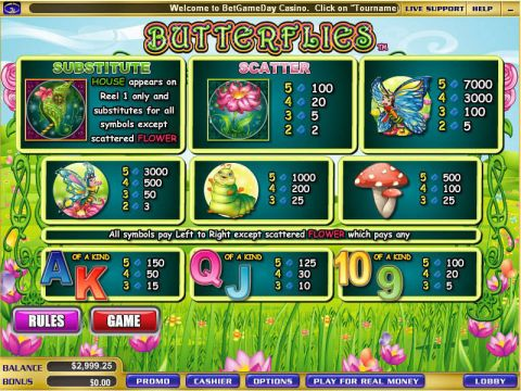 Butterflies Real Slot made by WGS Technology