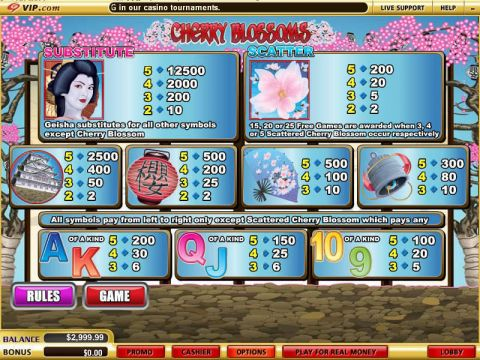 Cherry Blossoms Real Slot made by WGS Technology