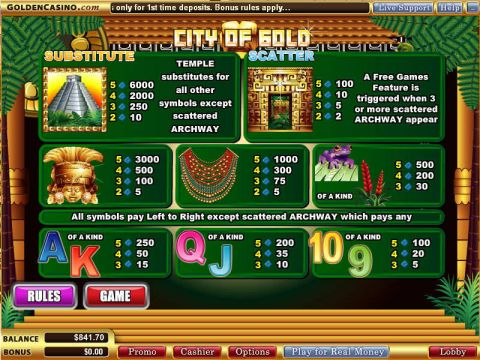 City of Gold Real Slot made by WGS Technology