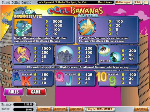 Cool Bananas Real Slot made by WGS Technology