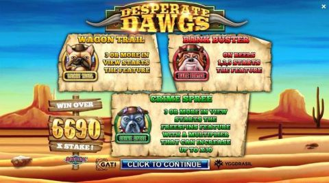 Desperate Dawgs Real Slot made by Yggdrasil
