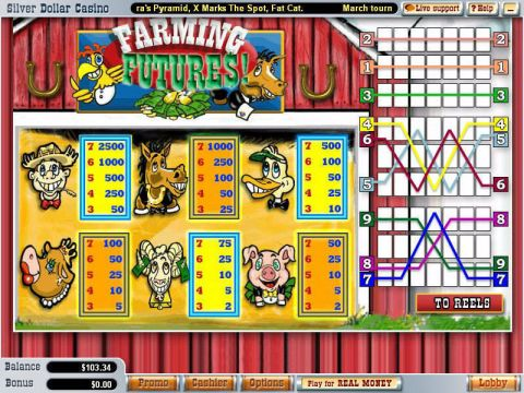 Farming Futures Real Slot made by WGS Technology