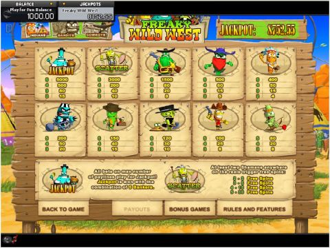 Freaky Wild West Real Slot made by GamesOS