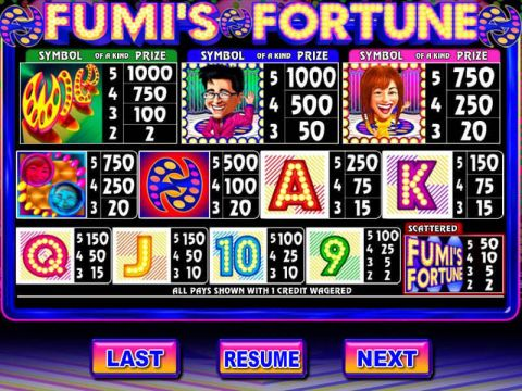 Fumi's Fortune Real Slot made by Genesis