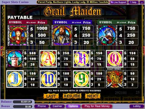 Grail Maiden Real Slot made by WGS Technology
