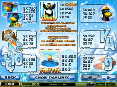 Penguin Vacation Real Slot made by PlayTech