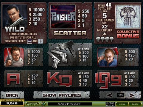 Punisher War Zone Real Slot made by PlayTech