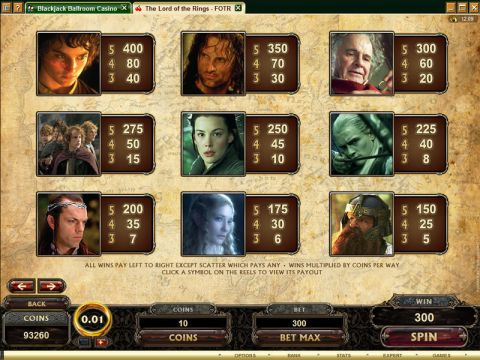 The Lord of the Rings - The Fellowship of the Ring Real Slot made by Microgaming